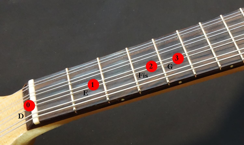 Griffbild Mandoline D, E, Fis und G
