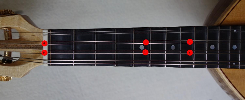 Mandoline lernen - Greifen mit 1 und 3