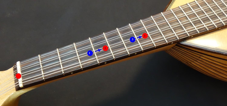 Mandoline lernen - Lagenwechsel