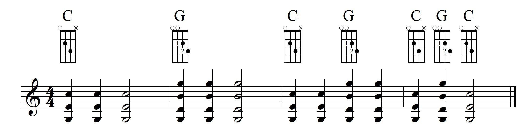 Übung C-Dur und G-Dur