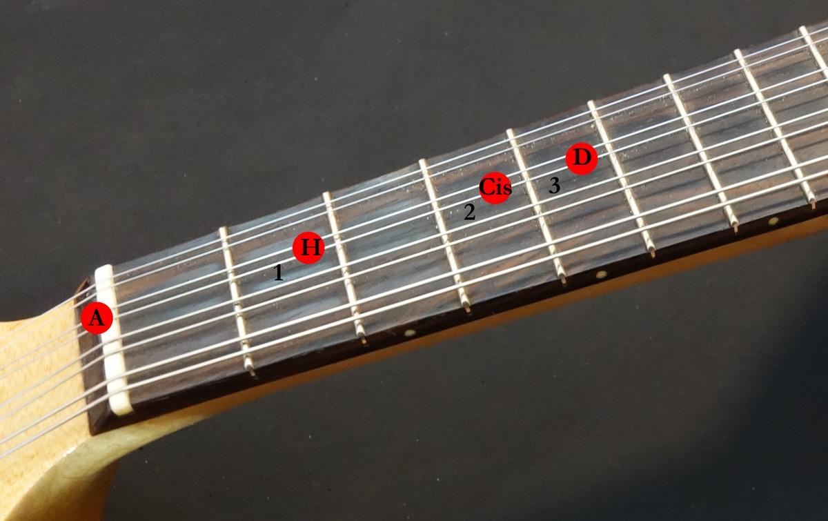 Mandoline lernen - Töne auf der A-Saite - Griffbild