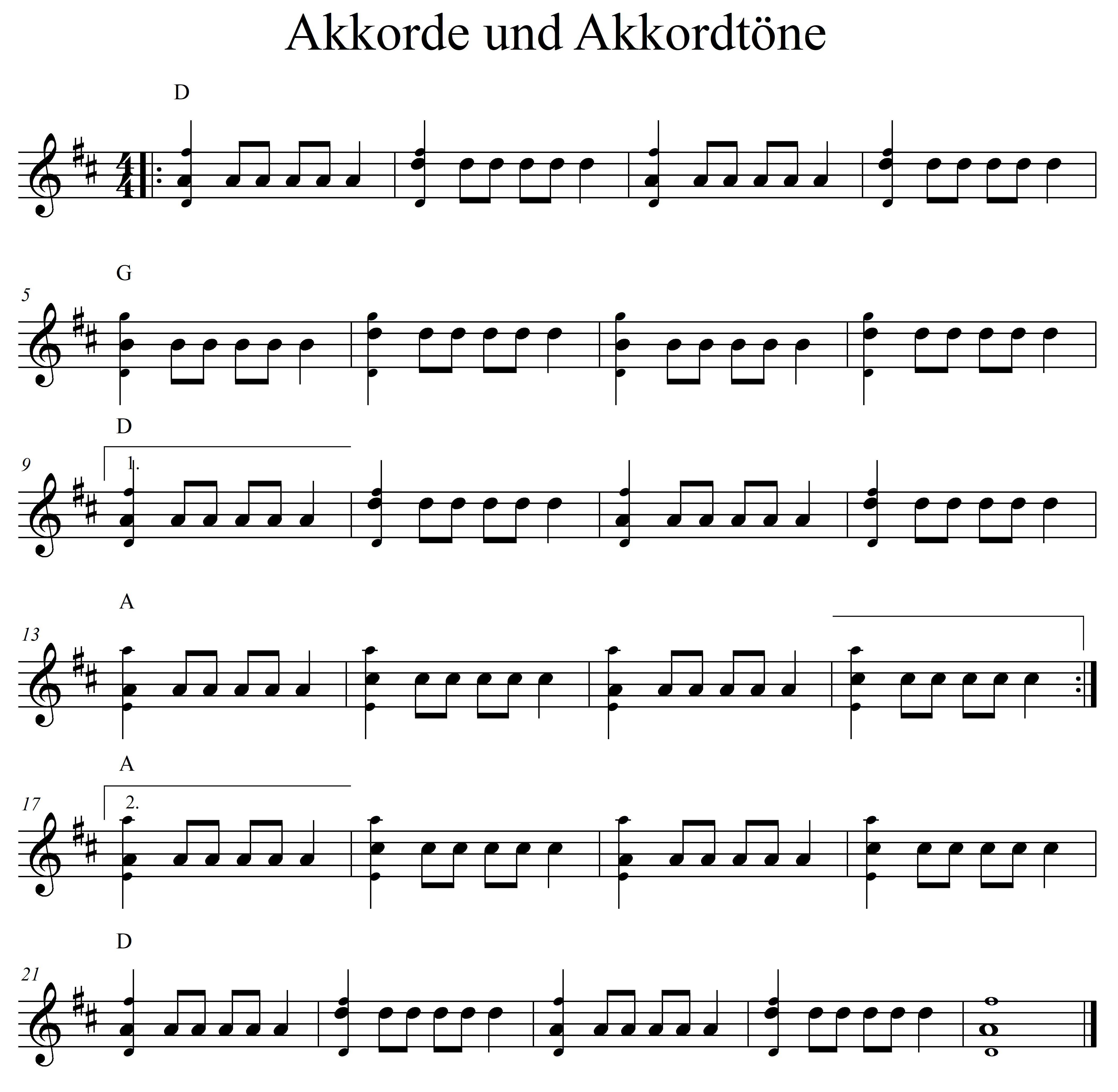 Mandoline lernen - Töne auf der A-Saite