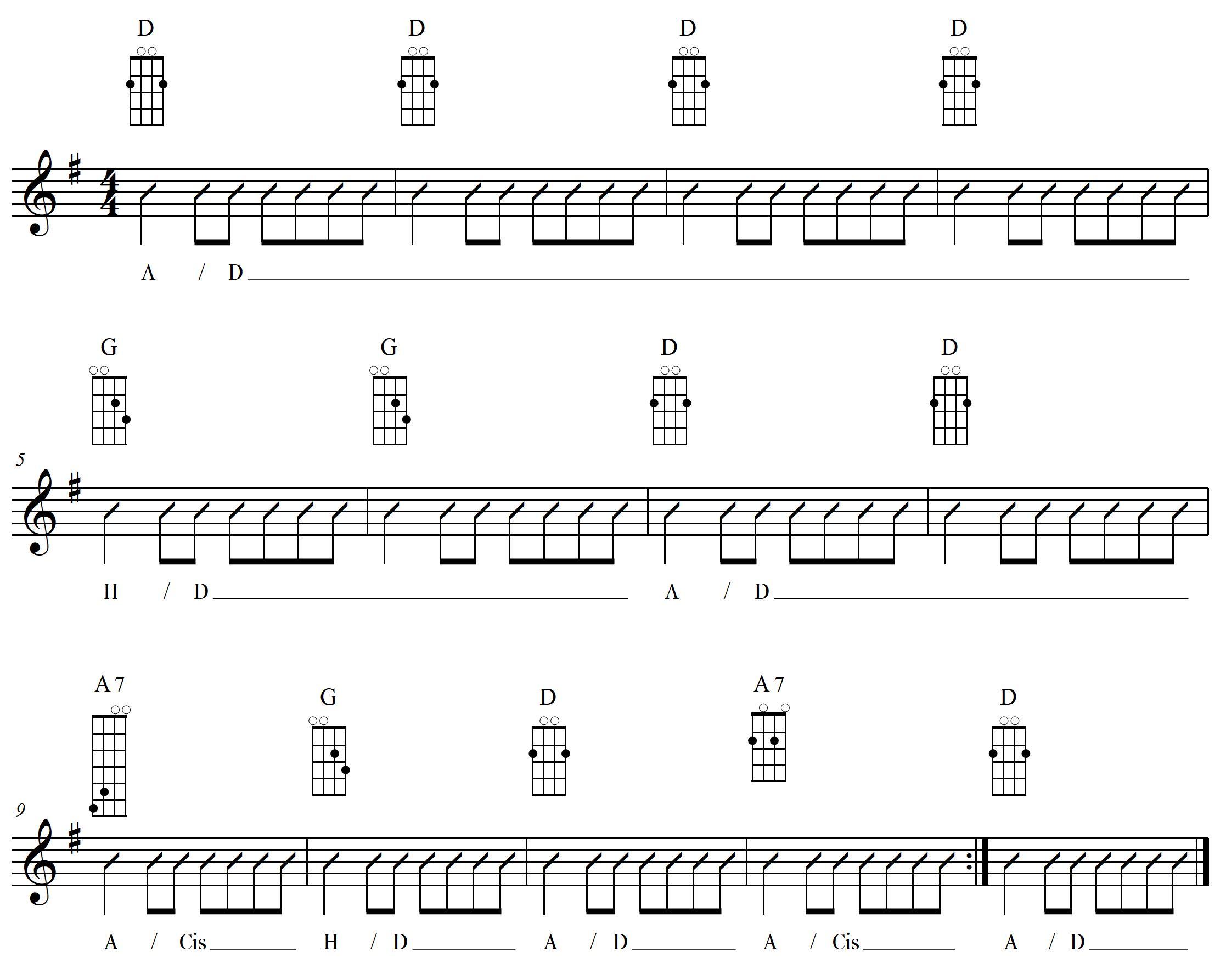 Mandoline lernen - Töne auf der A-Saite - Blues in D