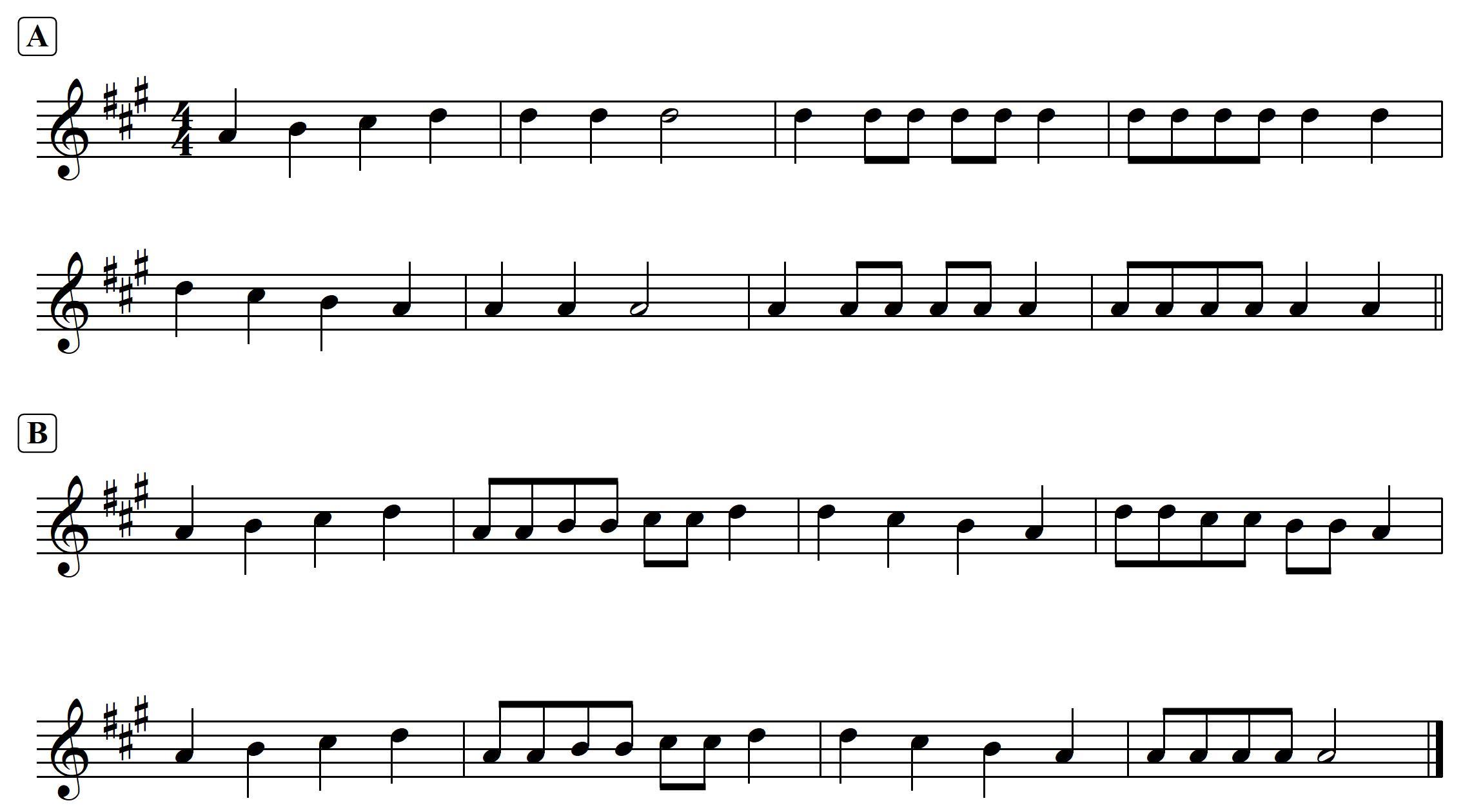 Mandoline lernen - Töne auf der A-Saite - Tägliche Fingerübung