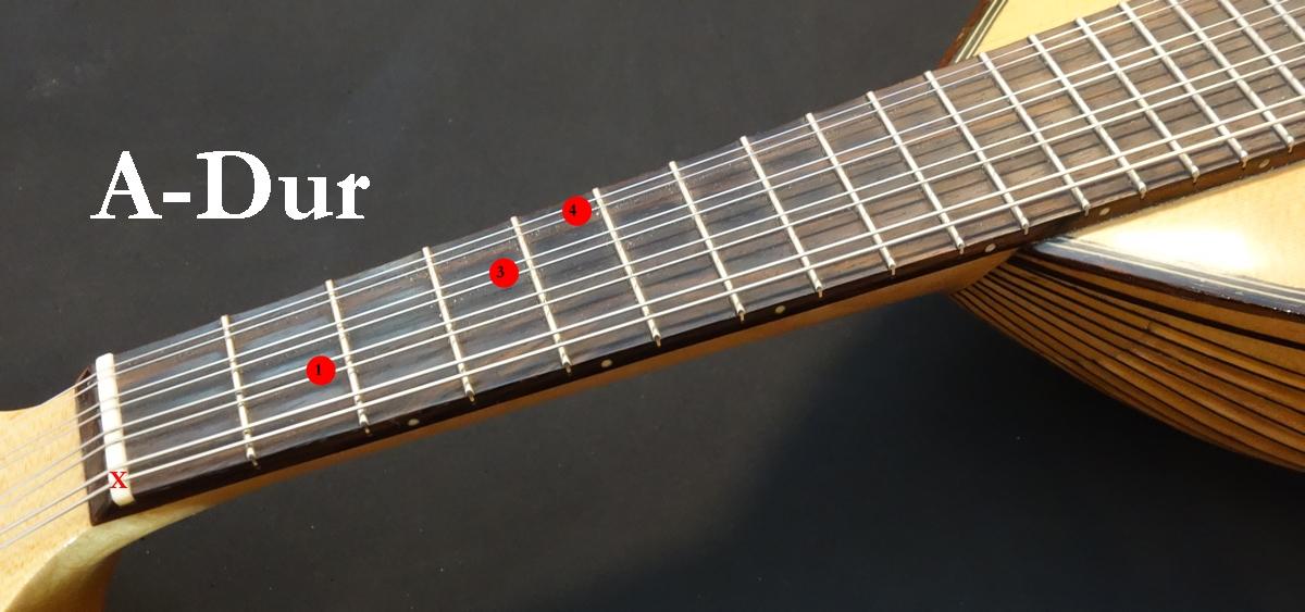 Mandoline lernen - A-Dur Akkord