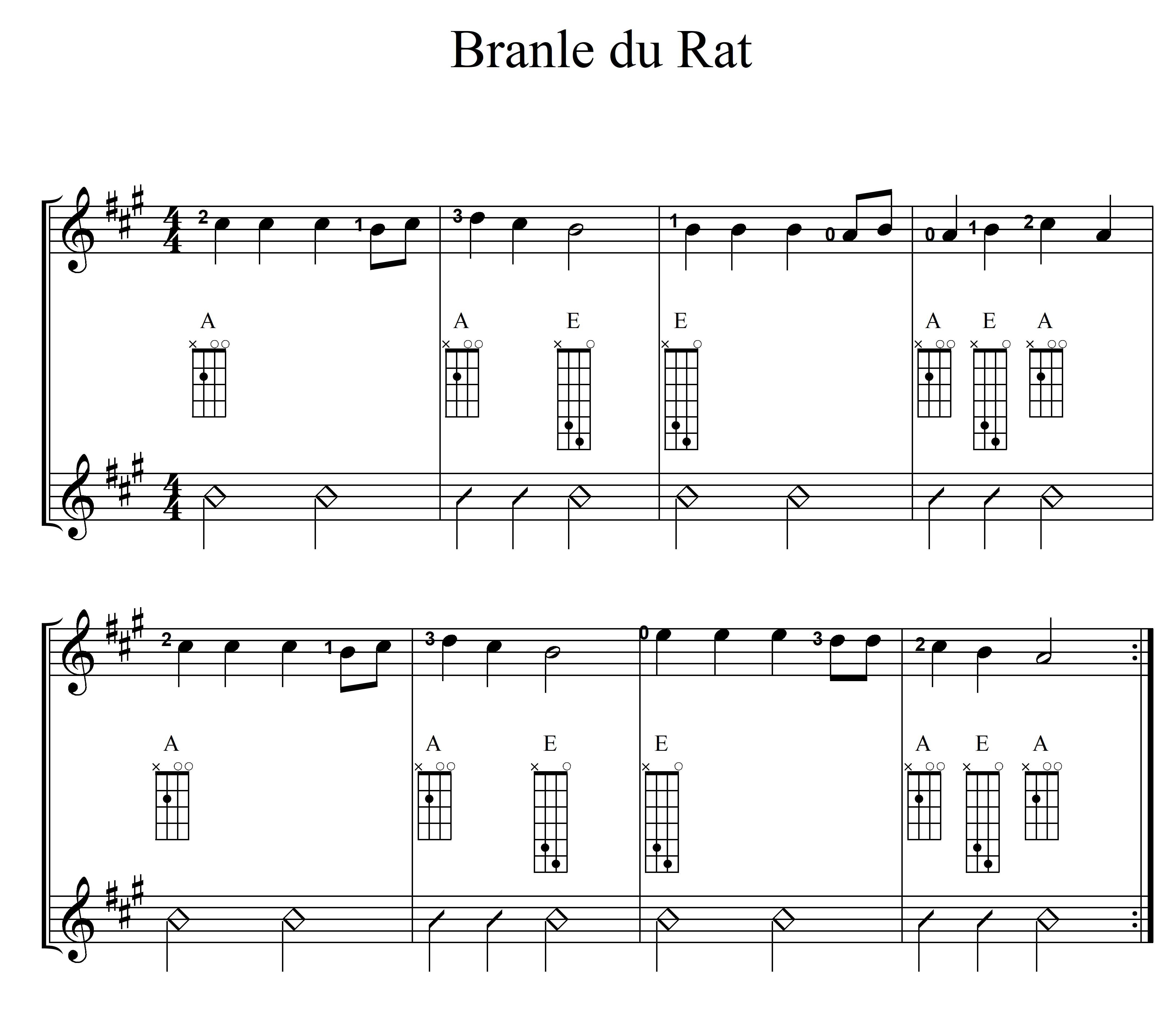 Mandoline lernen - Töne auf der A-Saite - Branle du Rat