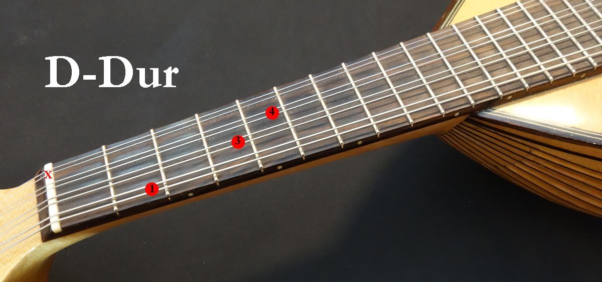Mandoline lernen - D-Dur Akkord
