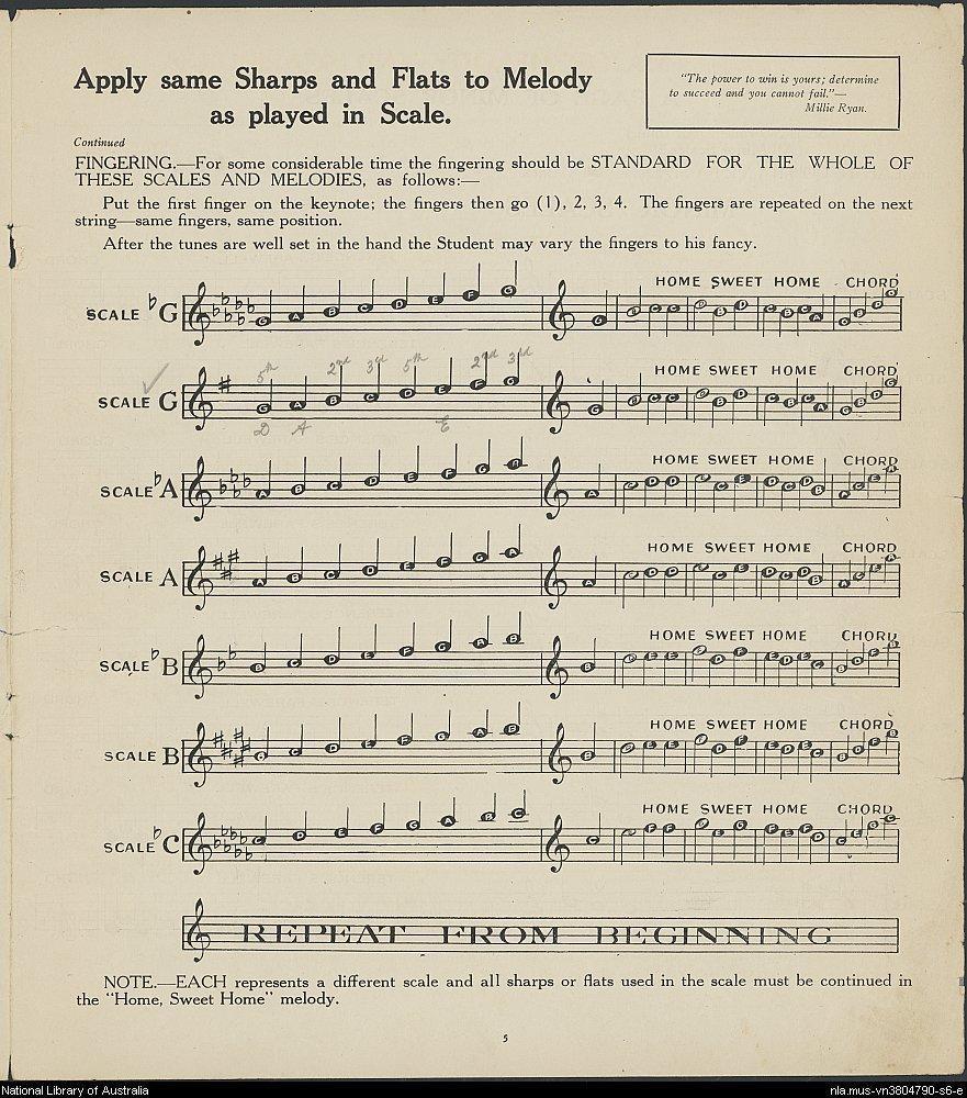 Mandoline lernen - Home sweet Home