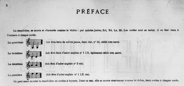 J. Cerclier Méthode de Mandoline
