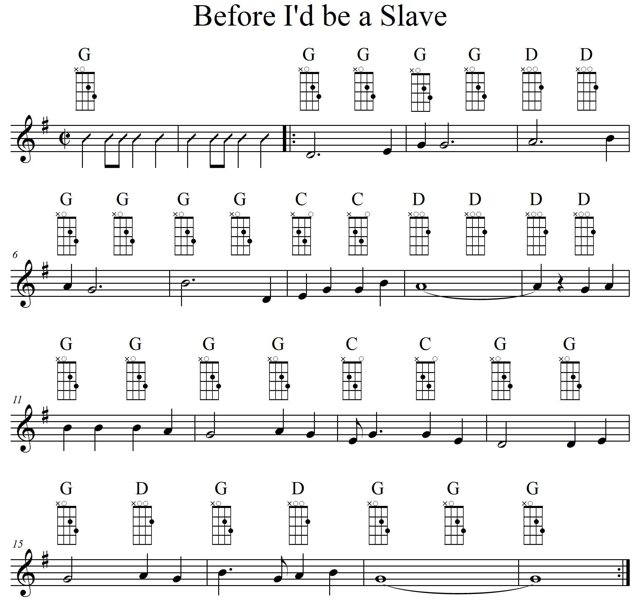 Mandoline lernen - Kapitel 15 - Tonleiterübung
