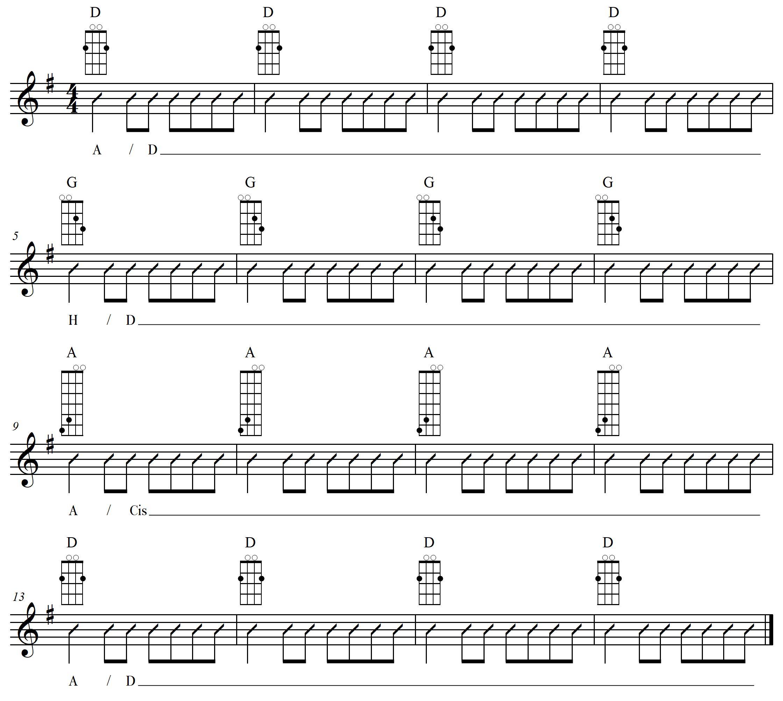 Mandoline lernen - Akkordtöne auf der A-Saite