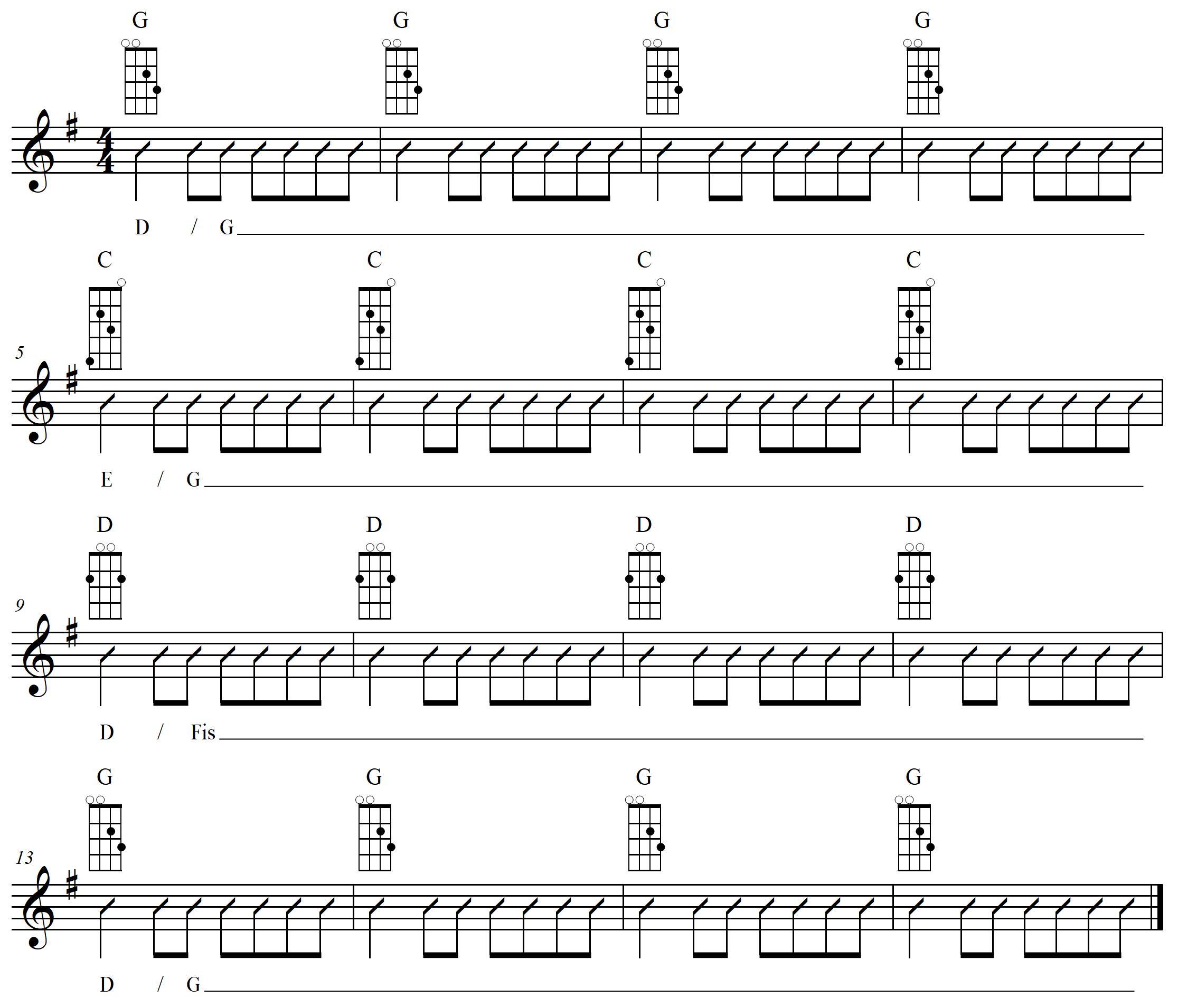 Mandoline lernen - Griffbild D-Dur vierstimmig