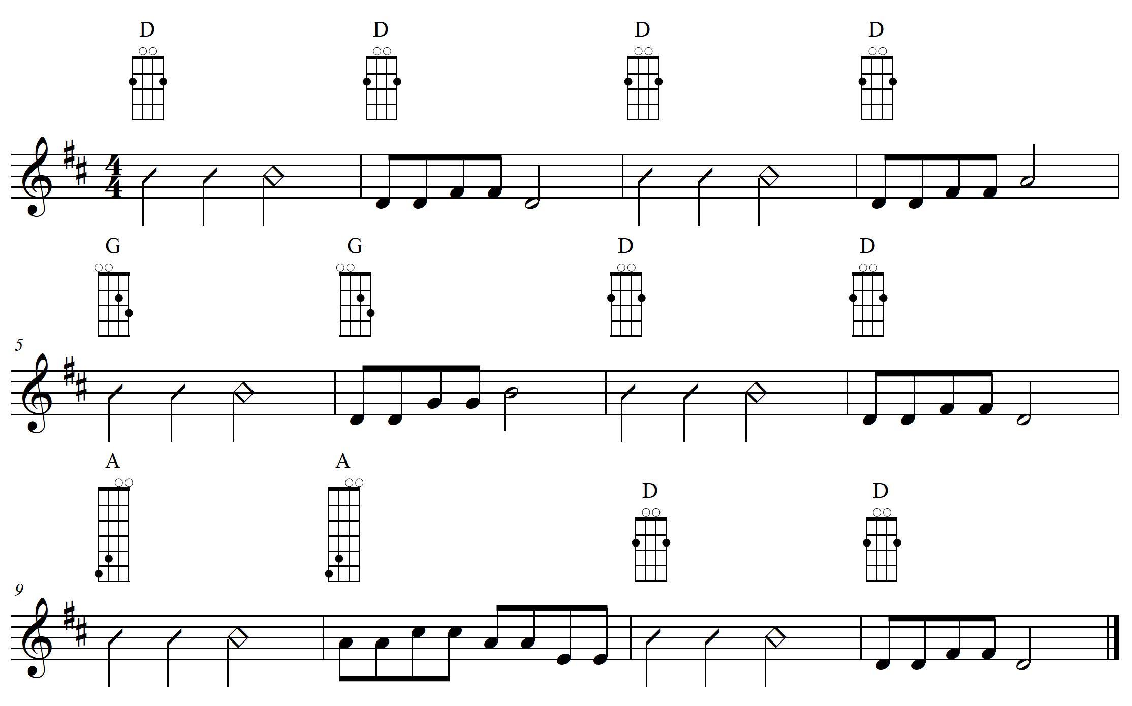 Mandoline lernen Kapitel 13 - Akkordtöne nach Noten  - D-Dur