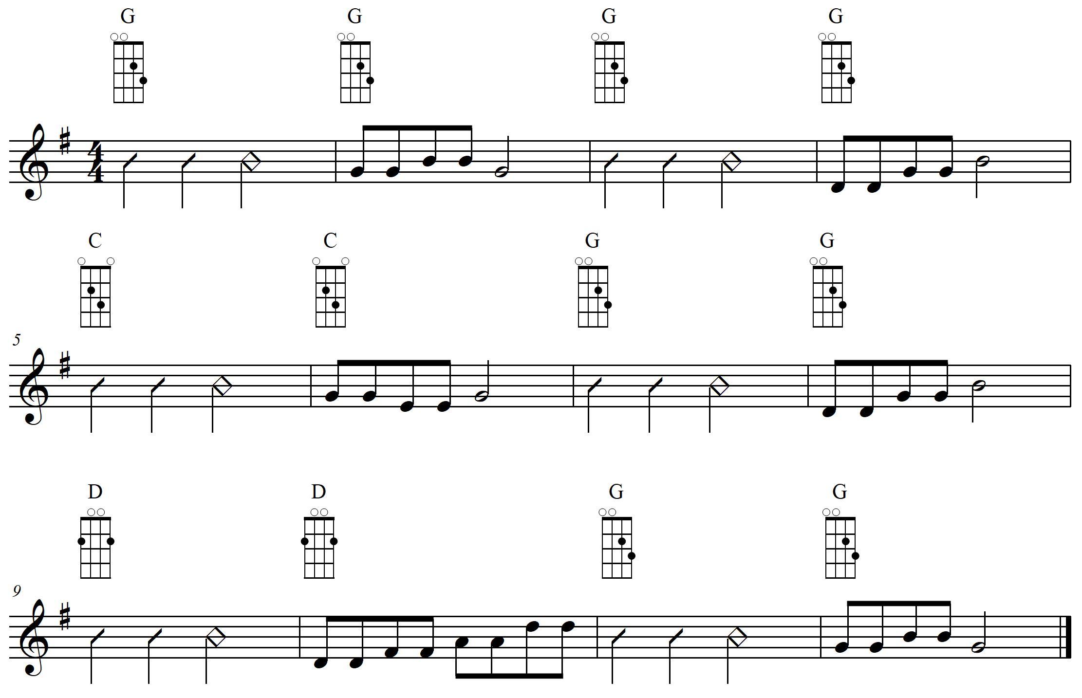 Mandoline lernen Kapitel 13 - Akkordtöne nach Noten  - G-Dur