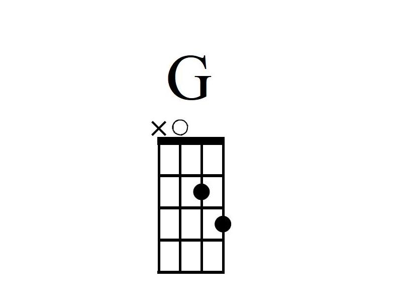 Mandoline lernen G-Dur Akkord Griffbild